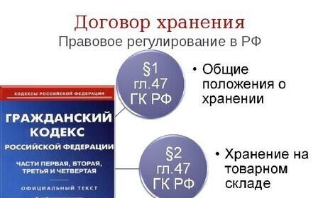 гражданский кодекс договор хранения