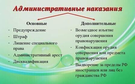 Административные наказания. Виды, принцип и сроки назначения