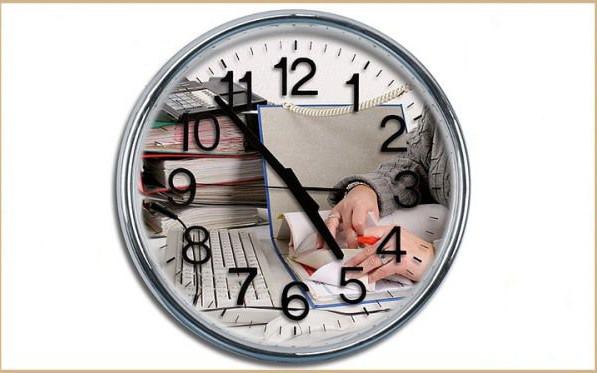 Статья 425 ГК РФ устанавливает сроки начала и окончания действия договора и, соответственно, выполнения указанных в нем обязательств