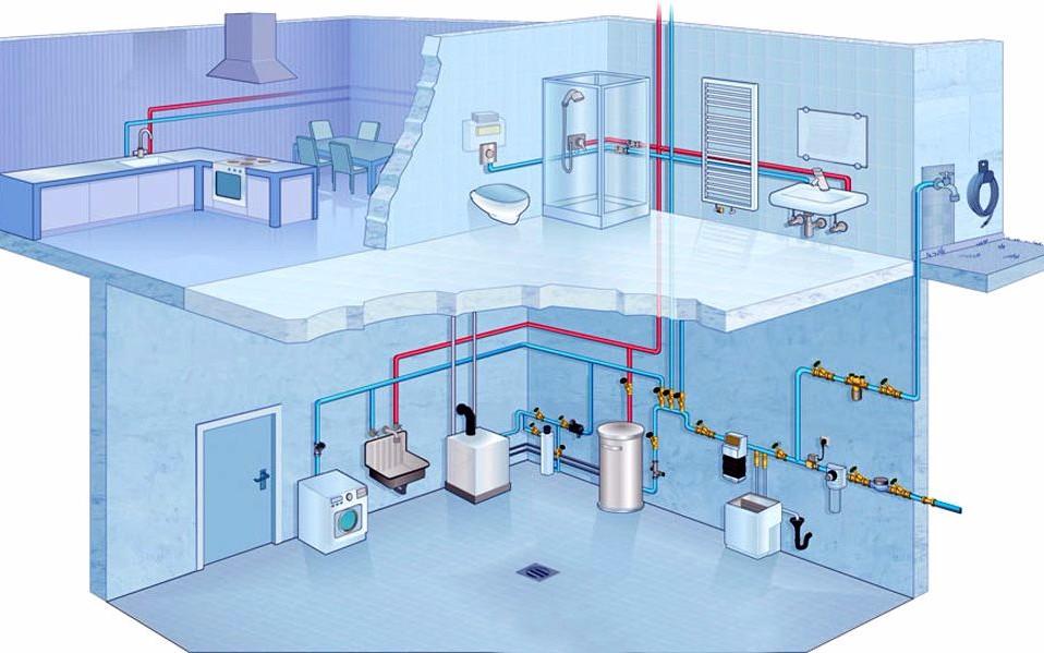 Водоснабжение частного дома, с чего начать работы. Какие нужны документы. Проект ввода водопроводных сетей на участок или бурение скважины.