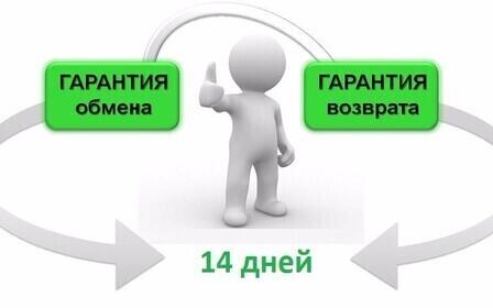Заявление на возврат товара ненадлежащего качества в течение 14 дней как подать правильно